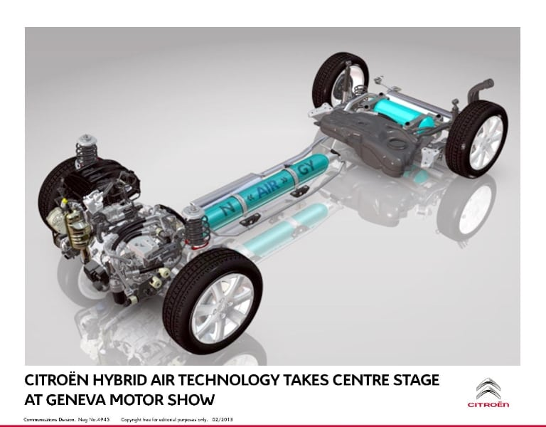 Peugeot Citroen details its Hybrid Air technology