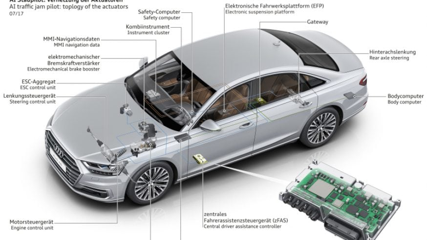 New Audi A8 Debuts Level 3 Autonomous Artificial Intelligence