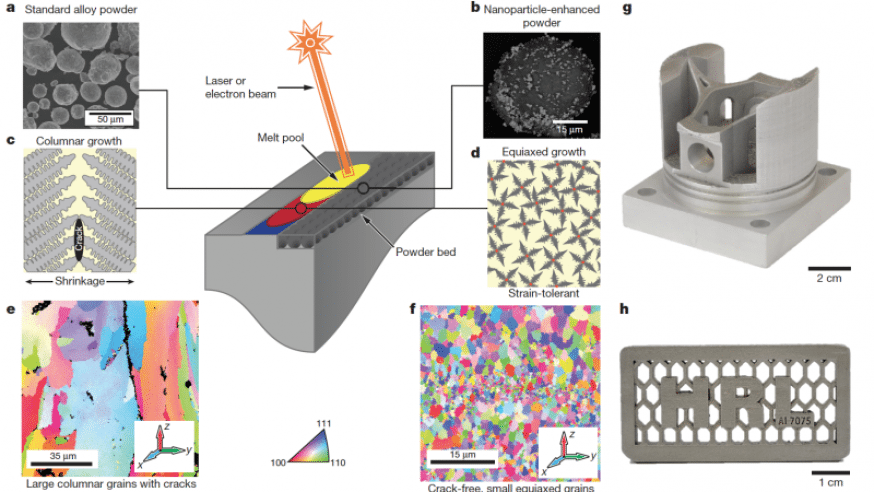 HRL Creates Method To 3D Print High-Strength Aluminum